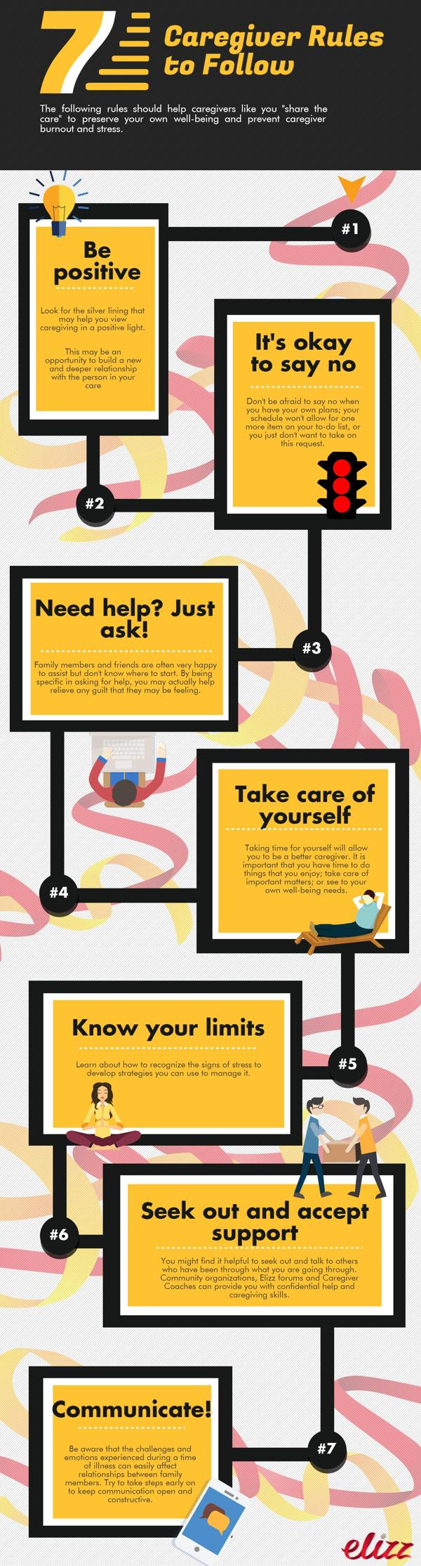 rules for caregivers infographic