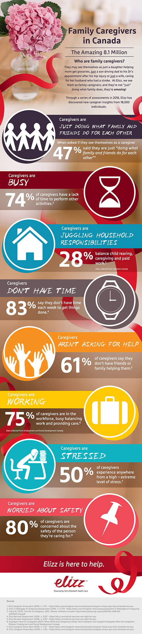 National Caregiver Day infographic